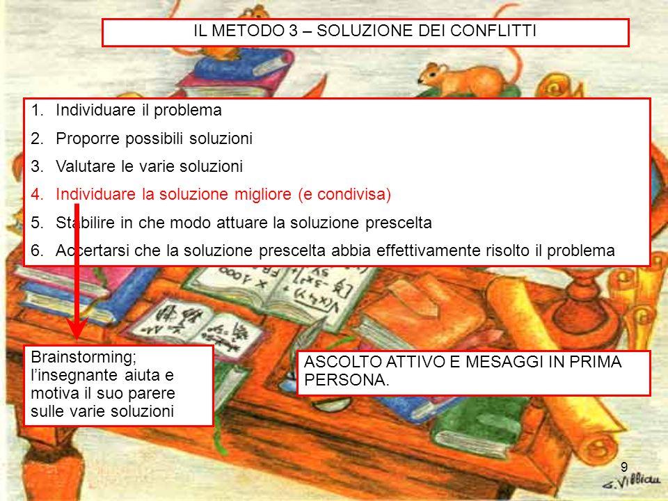 9 IL METODO 3 – SOLUZIONE DEI CONFLITTI 1.Individuare il problemaIndividuare il problema 2.Proporre possibili soluzioniProporre possibili soluzioni 3.