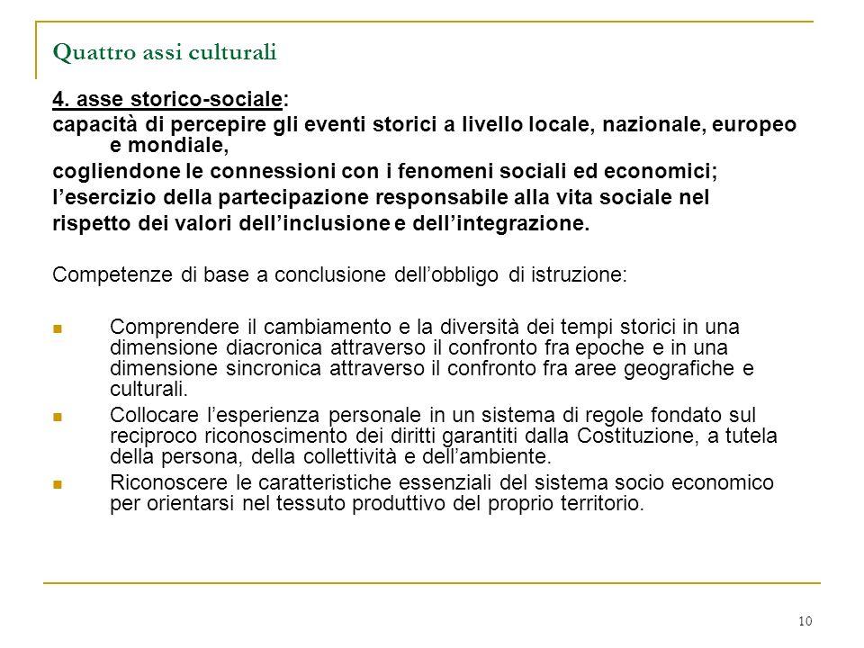 10 Quattro assi culturali 4. asse storico-sociale: capacità di percepire gli eventi storici a livello locale, nazionale, europeo e mondiale, cogliendo