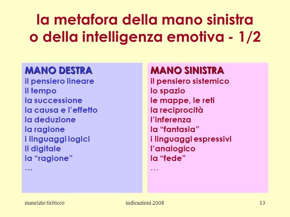 maurizio tiriticcoindicazioni 200813 la metafora della mano sinistra o della intelligenza emotiva - 1/2 MANO DESTRA il pensiero lineare il tempo la su