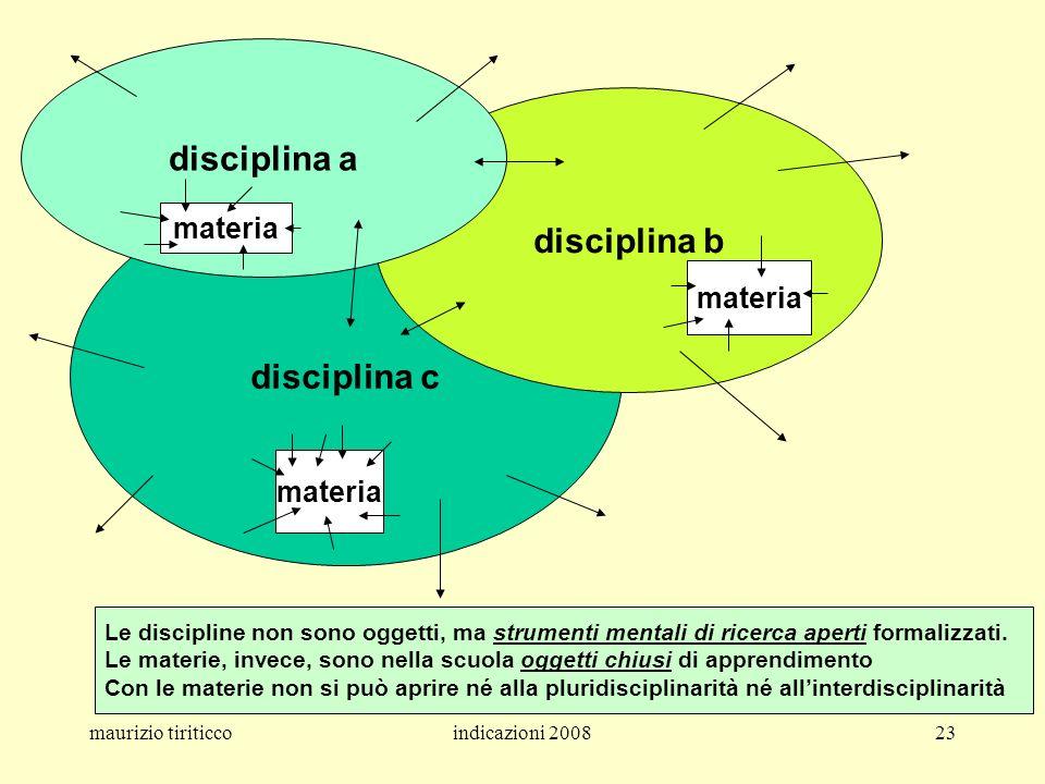 maurizio tiriticcoindicazioni 200823 disciplina c disciplina b disciplina a materia Le discipline non sono oggetti, ma strumenti mentali di ricerca ap