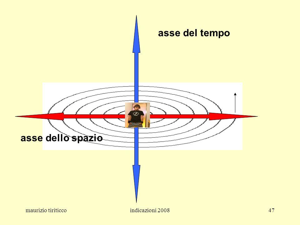 maurizio tiriticcoindicazioni 200847 asse del tempo asse dello spazio