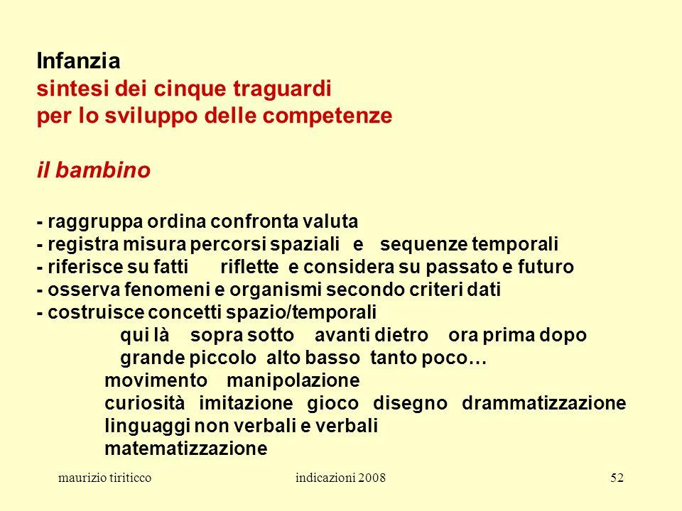 maurizio tiriticcoindicazioni 200852 Infanzia sintesi dei cinque traguardi per lo sviluppo delle competenze il bambino - raggruppa ordina confronta va