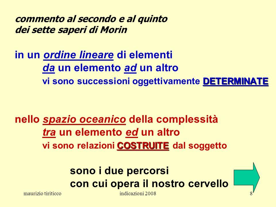 maurizio tiriticcoindicazioni 20088 DETERMINATE COSTRUITE commento al secondo e al quinto dei sette saperi di Morin in un ordine lineare di elementi d