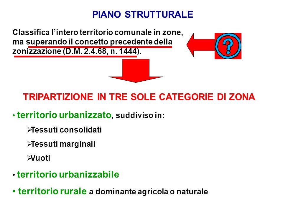 PIANO STRUTTURALE Classifica lintero territorio comunale in zone, ma superando il concetto precedente della zonizzazione (D.M. 2.4.68, n. 1444). TRIPA