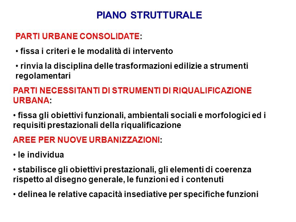 PIANO STRUTTURALE PARTI URBANE CONSOLIDATE: fissa i criteri e le modalità di intervento rinvia la disciplina delle trasformazioni edilizie a strumenti