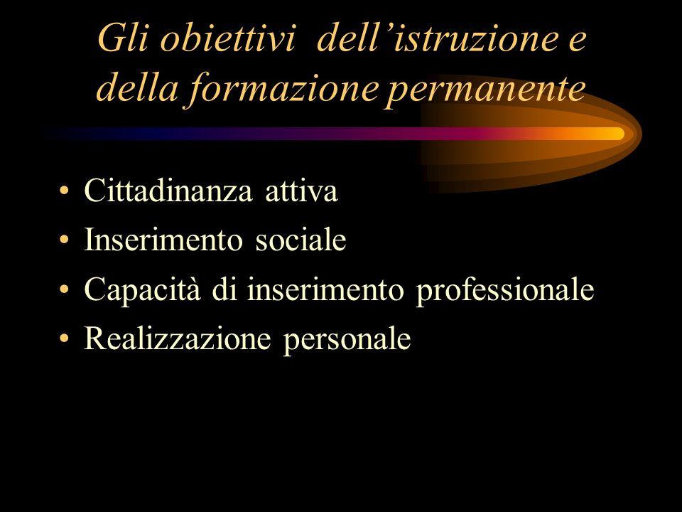 Gli obiettivi dellistruzione e della formazione permanente Cittadinanza attiva Inserimento sociale Capacità di inserimento professionale Realizzazione personale