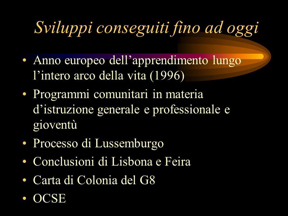 Sviluppi conseguiti fino ad oggi Anno europeo dellapprendimento lungo lintero arco della vita (1996) Programmi comunitari in materia distruzione generale e professionale e gioventù Processo di Lussemburgo Conclusioni di Lisbona e Feira Carta di Colonia del G8 OCSE