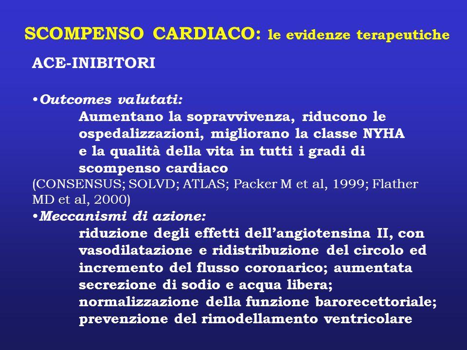 SCOMPENSO CARDIACO: le evidenze terapeutiche ACE-INIBITORI Outcomes valutati: Aumentano la sopravvivenza, riducono le ospedalizzazioni, migliorano la