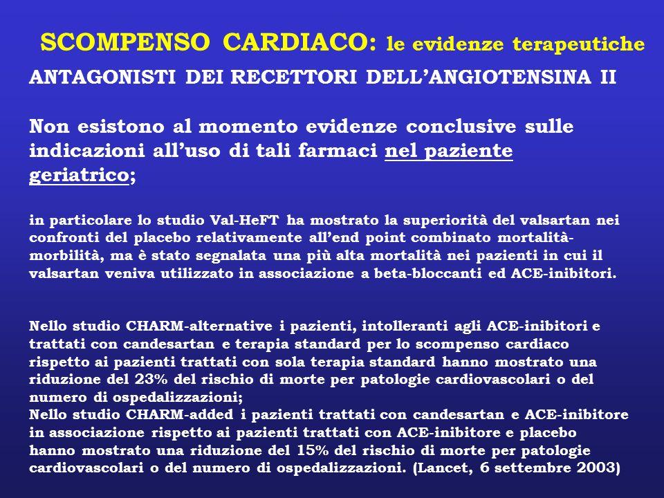 SCOMPENSO CARDIACO: le evidenze terapeutiche ANTAGONISTI DEI RECETTORI DELLANGIOTENSINA II Non esistono al momento evidenze conclusive sulle indicazio