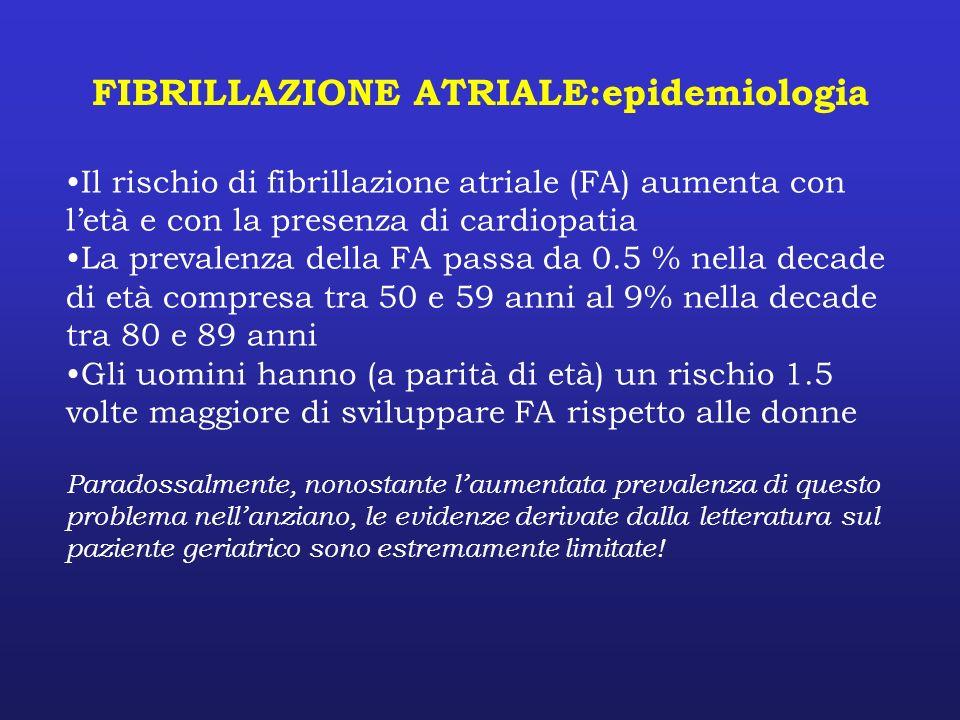 FIBRILLAZIONE ATRIALE:epidemiologia Il rischio di fibrillazione atriale (FA) aumenta con letà e con la presenza di cardiopatia La prevalenza della FA