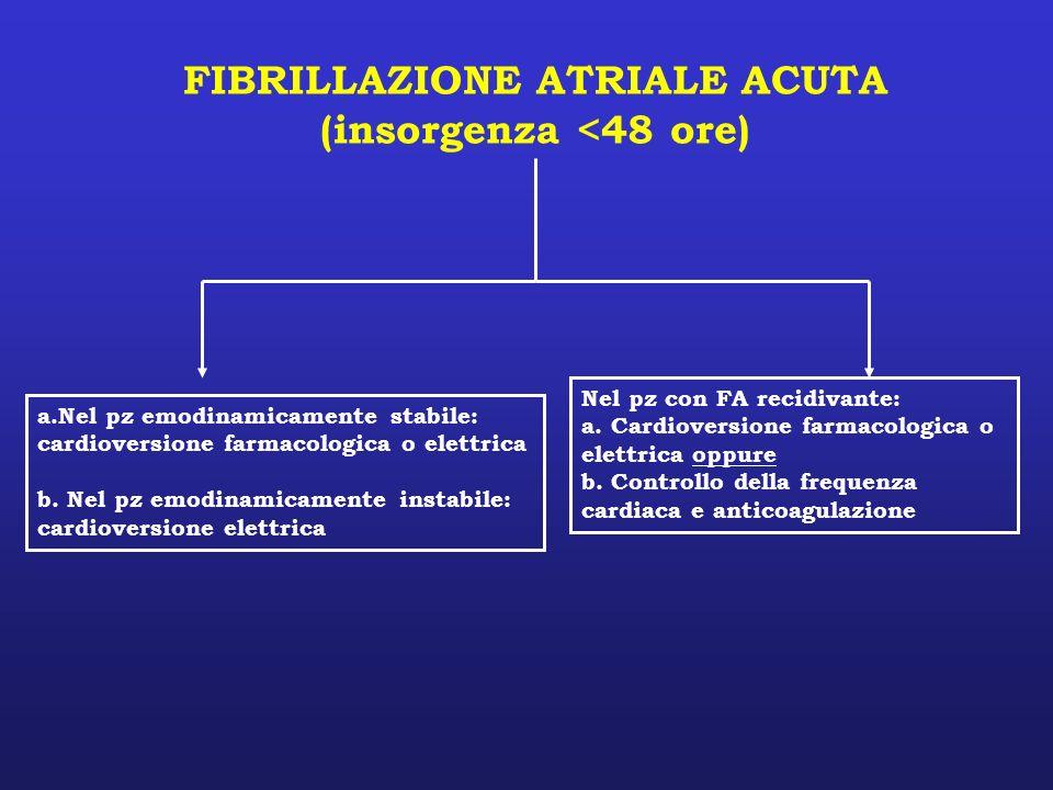 FIBRILLAZIONE ATRIALE ACUTA (insorgenza <48 ore) a.Nel pz emodinamicamente stabile: cardioversione farmacologica o elettrica b. Nel pz emodinamicament