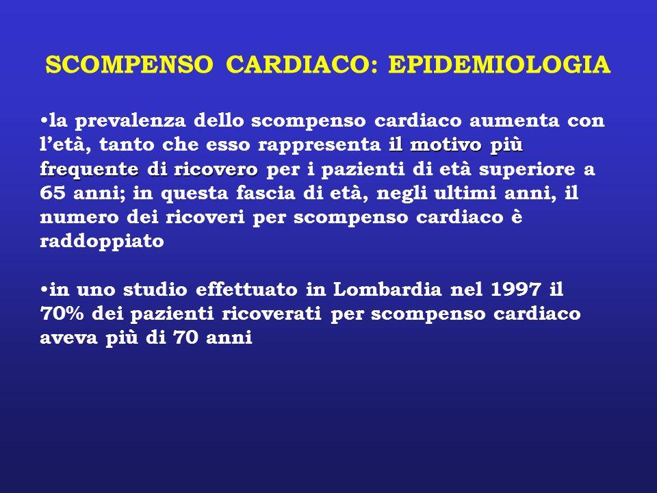 SCOMPENSO CARDIACO: EPIDEMIOLOGIA il motivo più frequente di ricovero la prevalenza dello scompenso cardiaco aumenta con letà, tanto che esso rapprese