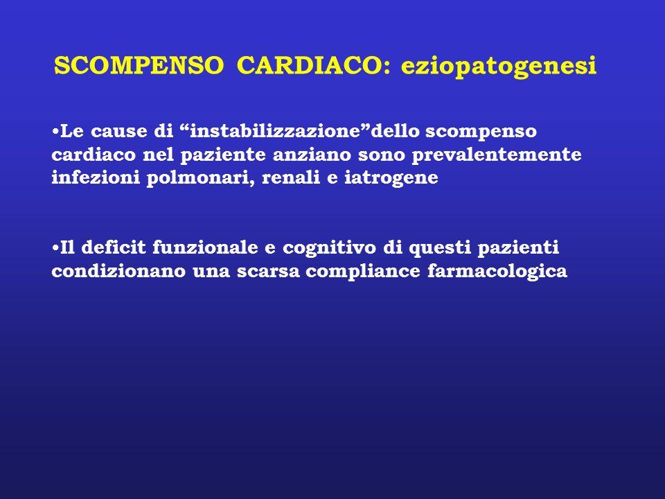 Le cause di instabilizzazionedello scompenso cardiaco nel paziente anziano sono prevalentemente infezioni polmonari, renali e iatrogene Il deficit fun