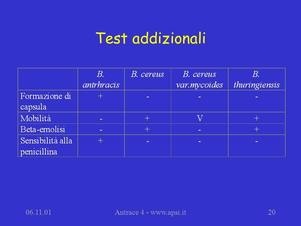 06.11.01Antrace 4 - www.apsi.it20 Test addizionali