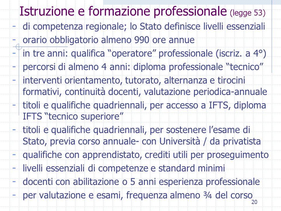 20 Istruzione e formazione professionale (legge 53) - di competenza regionale; lo Stato definisce livelli essenziali - orario obbligatorio almeno 990 ore annue - in tre anni: qualifica operatore professionale (iscriz.