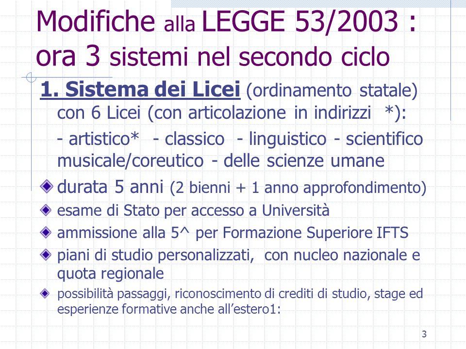 4 Legge 40 /2007: riordino 2.