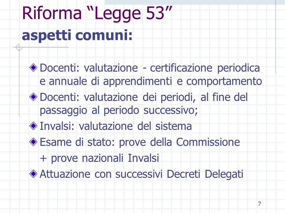 8 D.Lgs.