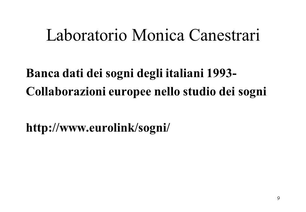 9 Laboratorio Monica Canestrari Banca dati dei sogni degli italiani 1993- Collaborazioni europee nello studio dei sogni http://www.eurolink/sogni/