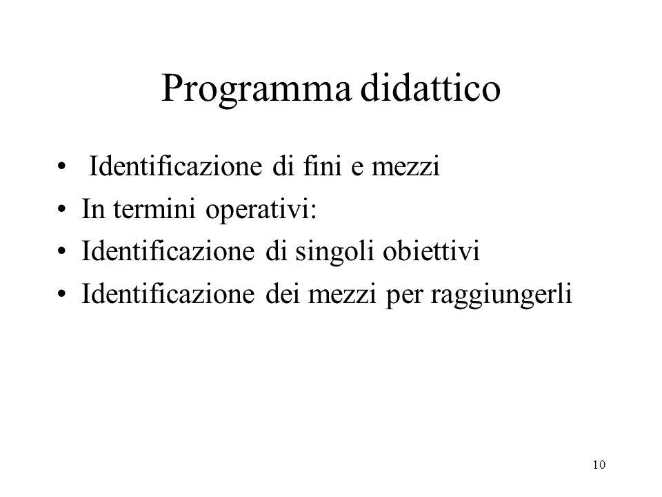 10 Programma didattico Identificazione di fini e mezzi In termini operativi: Identificazione di singoli obiettivi Identificazione dei mezzi per raggiungerli