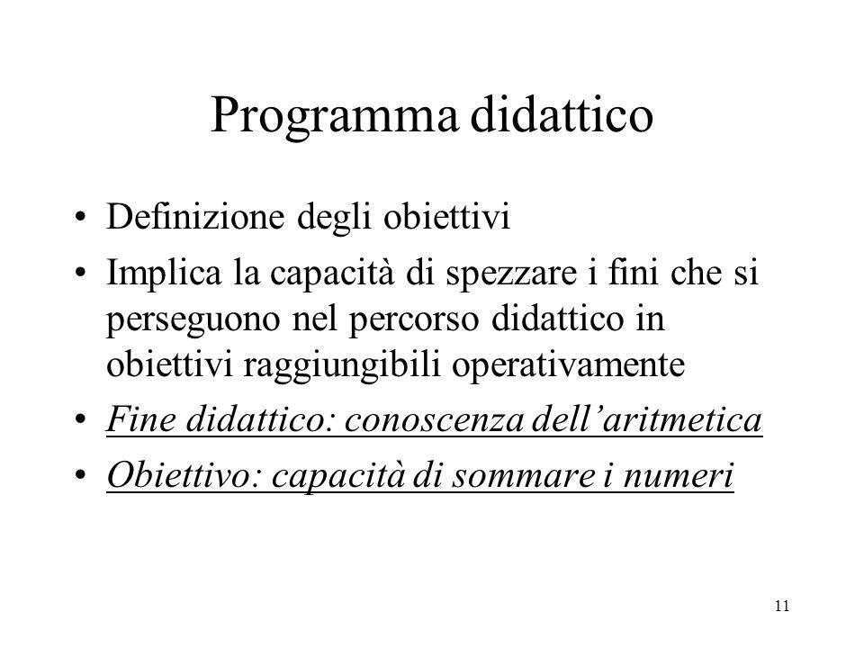 11 Programma didattico Definizione degli obiettivi Implica la capacità di spezzare i fini che si perseguono nel percorso didattico in obiettivi raggiu