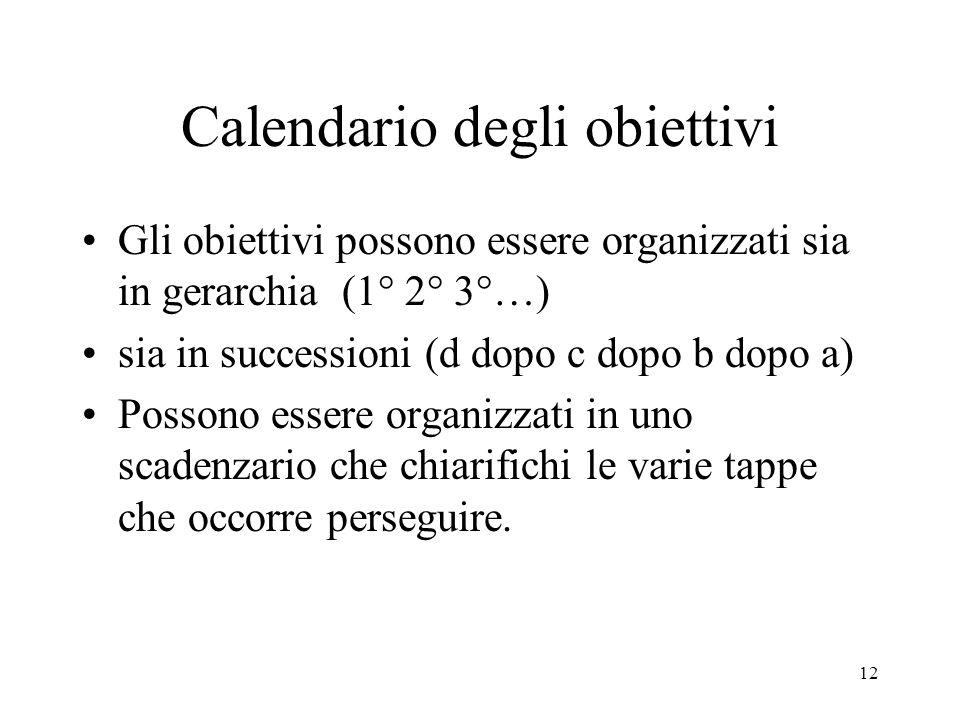 12 Calendario degli obiettivi Gli obiettivi possono essere organizzati sia in gerarchia (1° 2° 3°…) sia in successioni (d dopo c dopo b dopo a) Possono essere organizzati in uno scadenzario che chiarifichi le varie tappe che occorre perseguire.