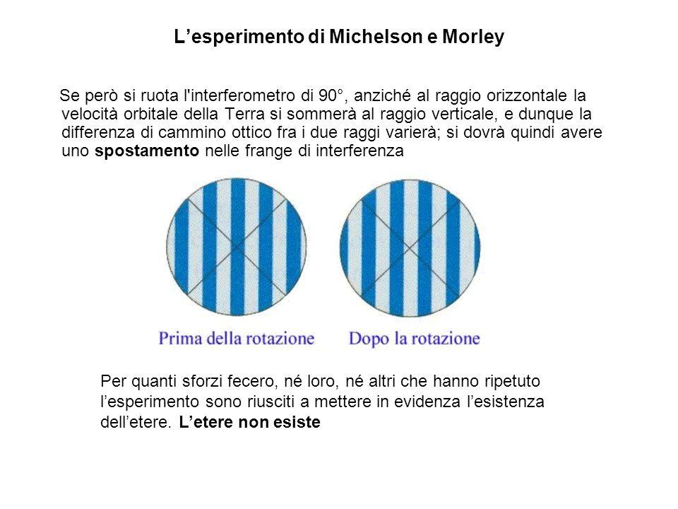 Lesperimento di Michelson e Morley Se però si ruota l'interferometro di 90°, anziché al raggio orizzontale la velocità orbitale della Terra si sommerà