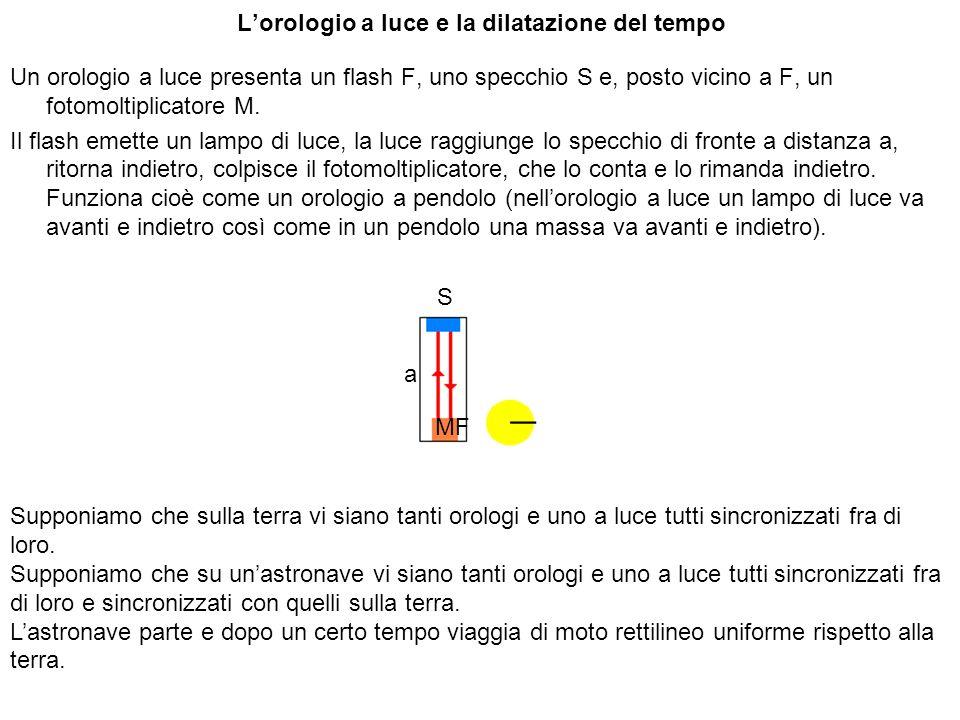 Lorologio a luce e la dilatazione del tempo Un orologio a luce presenta un flash F, uno specchio S e, posto vicino a F, un fotomoltiplicatore M. Il fl