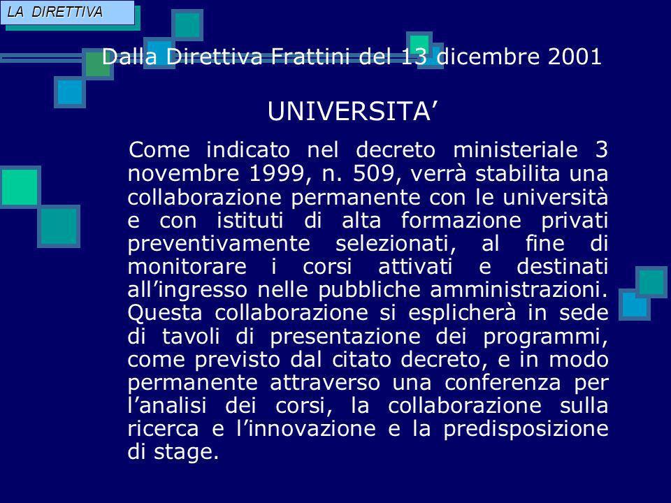 Dalla Direttiva Frattini del 13 dicembre 2001 UNIVERSITA Come indicato nel decreto ministeriale 3 novembre 1999, n.