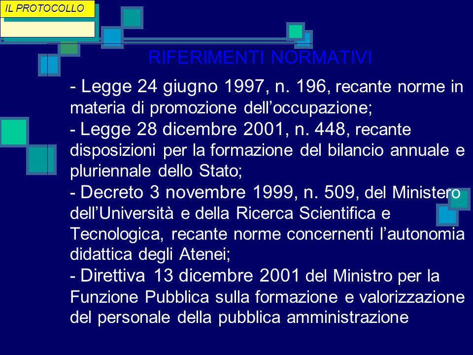 RIFERIMENTI NORMATIVI - Legge 24 giugno 1997, n.