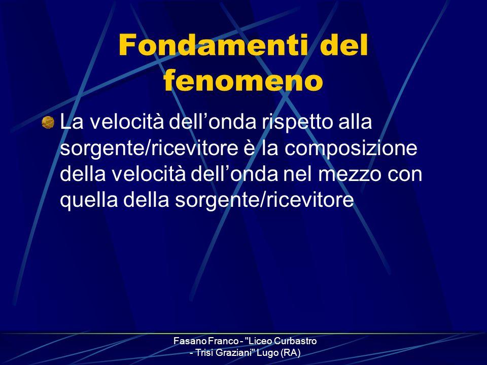 Fasano Franco -