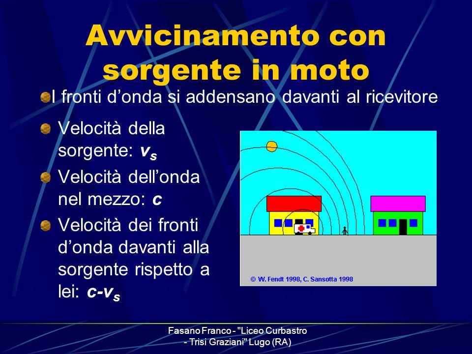 Fasano Franco - Liceo Curbastro - Trisi Graziani Lugo (RA) Simulazioni http://www.phy.ntnu.edu.tw/java/Doppler/Doppler.html - contiene un simulatore che regola le velocità per evidenziare sia leffetto doppler che londa durtohttp://www.phy.ntnu.edu.tw/java/Doppler/Doppler.html http://webphysics.davidson.edu/Applets/java10_Archive.html - contiene un simulatore che regola le velocità in itinere per vedere leffetto di frenate ed accelerazionihttp://webphysics.davidson.edu/Applets/java10_Archive.html http://www.her.itesm.mx/academia/profesional/cursos/fisica_2000/FisicaII/PHYSENG L/dopplerengl.htm - contiene una simulazione non regolabile, con la sorgente in motohttp://www.her.itesm.mx/academia/profesional/cursos/fisica_2000/FisicaII/PHYSENG L/dopplerengl.htm http://www.astro.ubc.ca/~scharein/a311/Sim.html#Doppler - contiene una simulazione a tutto schermo regolabile in velocitàhttp://www.astro.ubc.ca/~scharein/a311/Sim.html#Doppler http://lectureonline.cl.msu.edu/~mmp/applist/doppler/d.htm - simulazione regolabilehttp://lectureonline.cl.msu.edu/~mmp/applist/doppler/d.htm http://www.sc.ehu.es/sbweb/fisica/ondas/doppler/doppler.html - contiene la simulazione piu completa con le oscillazioni (in spagnolo)http://www.sc.ehu.es/sbweb/fisica/ondas/doppler/doppler.html http://www.sc.ehu.es/sbweb/fisica/ondas/acustica/doppler1/doppler1.htm - contiene una interessante simulazione di doppler in moto circolarehttp://www.sc.ehu.es/sbweb/fisica/ondas/acustica/doppler1/doppler1.htm