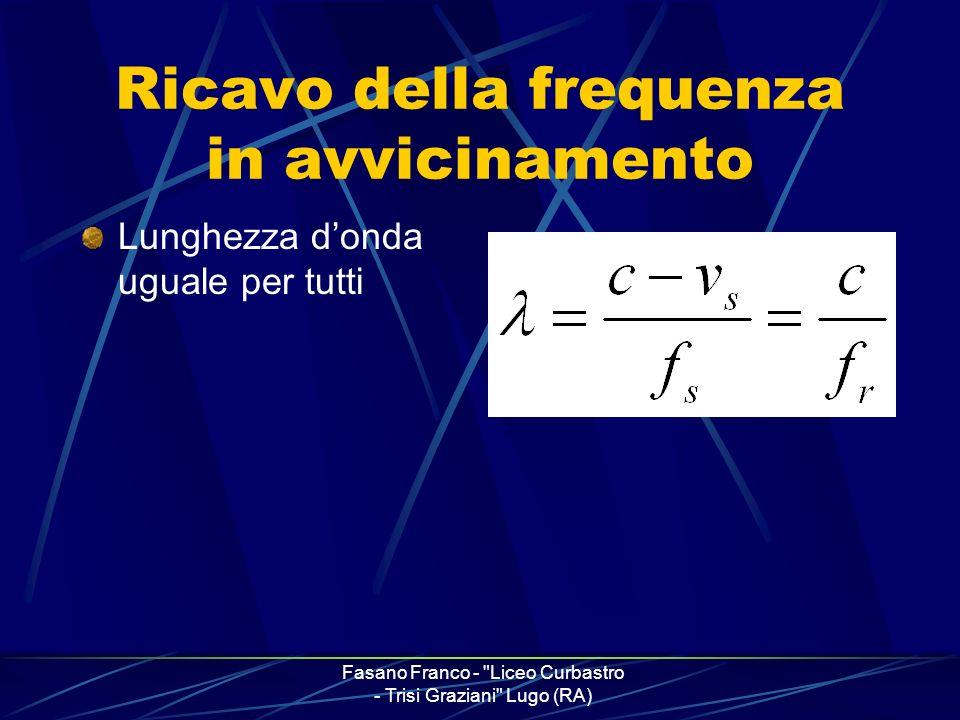 Fasano Franco - Liceo Curbastro - Trisi Graziani Lugo (RA) Ricavo della frequenza in avvicinamento Velocità diverse implicano frequenze diverse