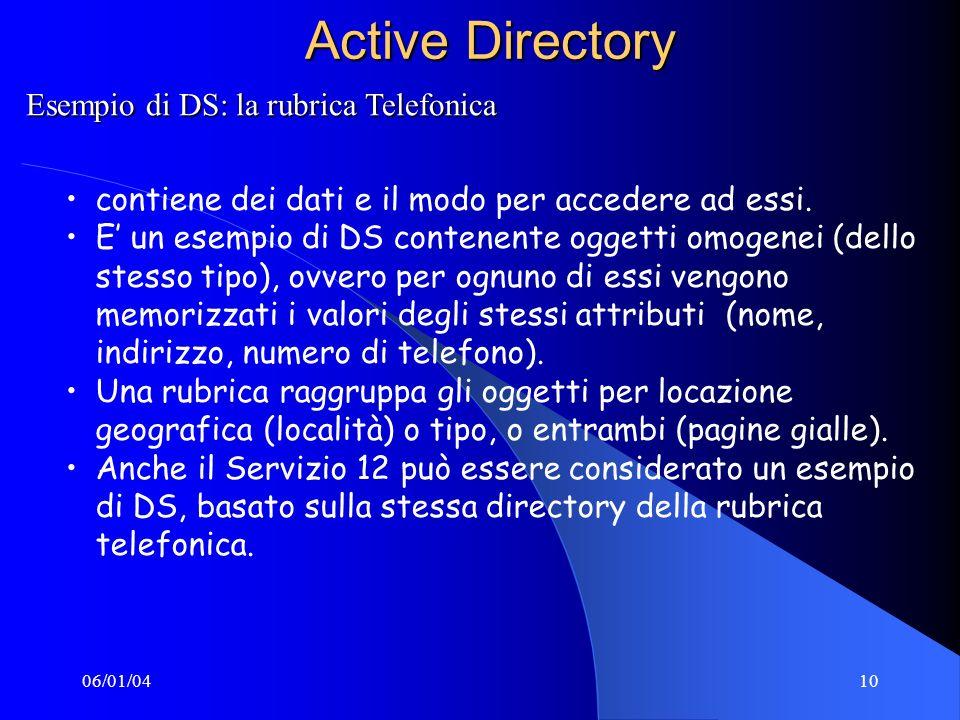 06/01/0410 Active Directory contiene dei dati e il modo per accedere ad essi.