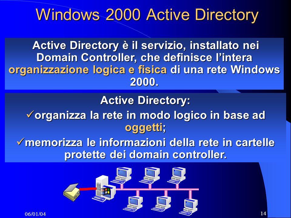 06/01/04 14 Windows 2000 Active Directory Active Directory è il servizio, installato nei Domain Controller, che definisce lintera organizzazione logica e fisica di una rete Windows 2000.