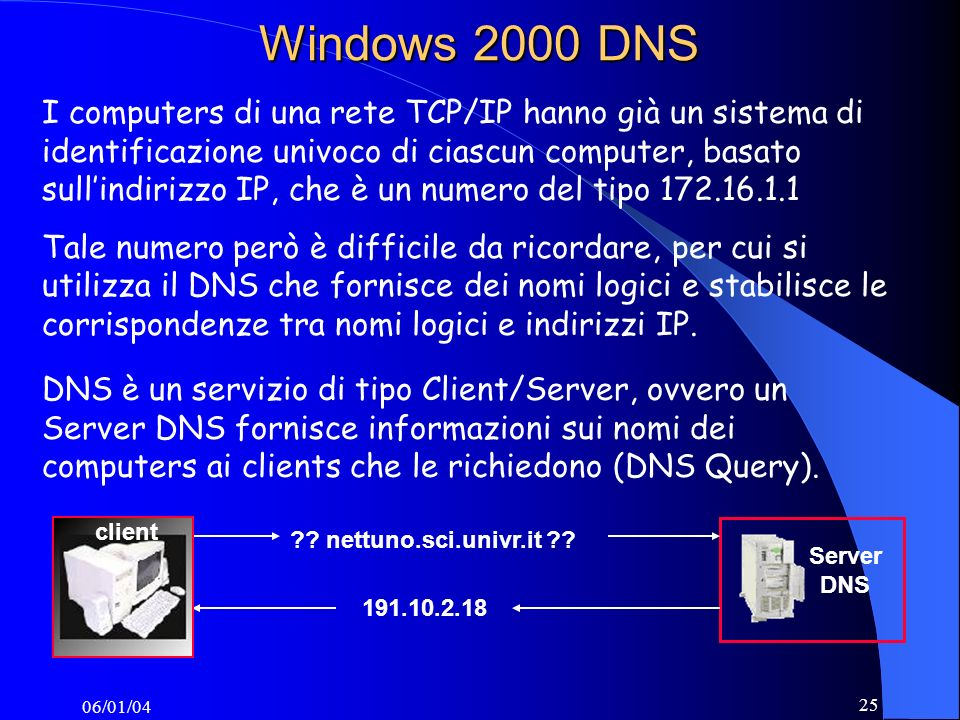 06/01/04 25 Windows 2000 DNS ?. nettuno.sci.univr.it ?.