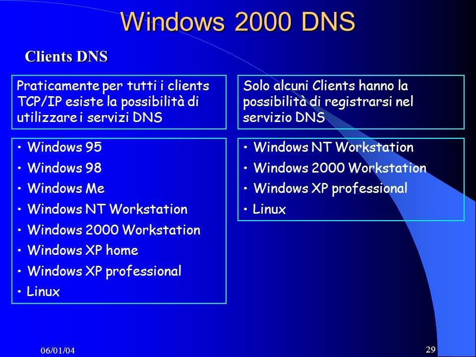 06/01/04 29 Windows 2000 DNS Clients DNS Praticamente per tutti i clients TCP/IP esiste la possibilità di utilizzare i servizi DNS Solo alcuni Clients hanno la possibilità di registrarsi nel servizio DNS Windows 95 Windows 98 Windows Me Windows NT Workstation Windows 2000 Workstation Windows XP home Windows XP professional Linux Windows NT Workstation Windows 2000 Workstation Windows XP professional Linux