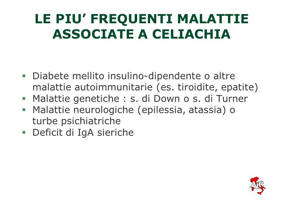 COME SI CURA LA D.E. Leliminazione del glutine dalla dieta porta alla completa scomparsa della sintomatologia cutanea ed intestinale