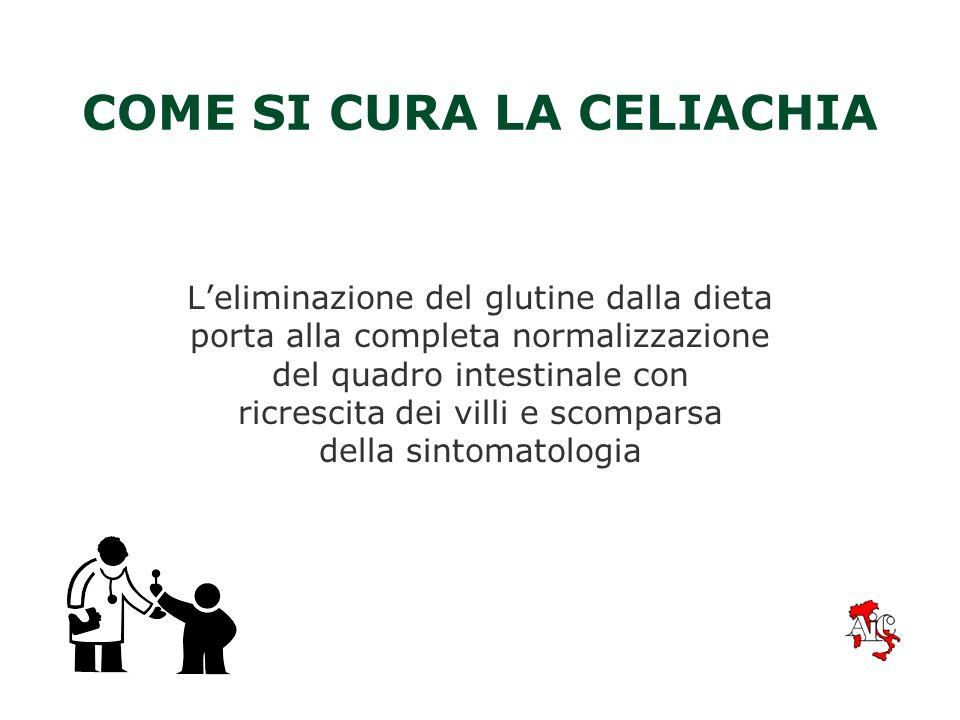 COME SI CURA LA CELIACHIA Leliminazione del glutine dalla dieta porta alla completa normalizzazione del quadro intestinale con ricrescita dei villi e scomparsa della sintomatologia