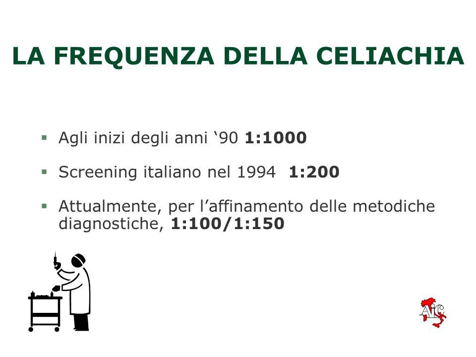 LE PIU FREQUENTI MALATTIE ASSOCIATE A CELIACHIA §Diabete mellito insulino-dipendente o altre malattie autoimmunitarie (es.
