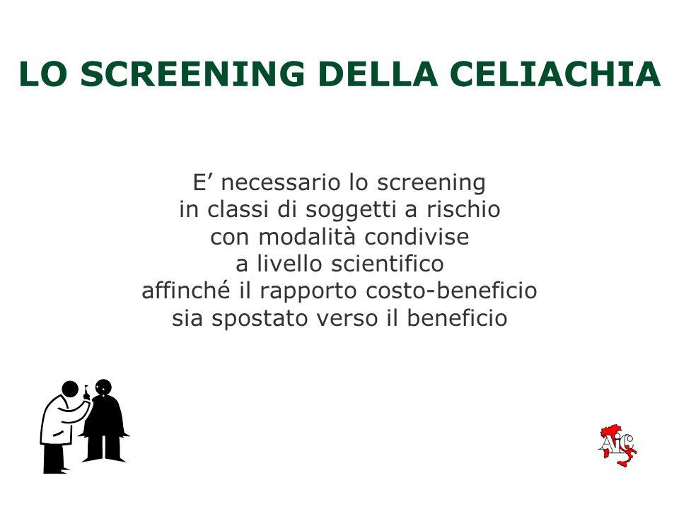LO SCREENING DELLA CELIACHIA E necessario lo screening in classi di soggetti a rischio con modalità condivise a livello scientifico affinché il rapporto costo-beneficio sia spostato verso il beneficio