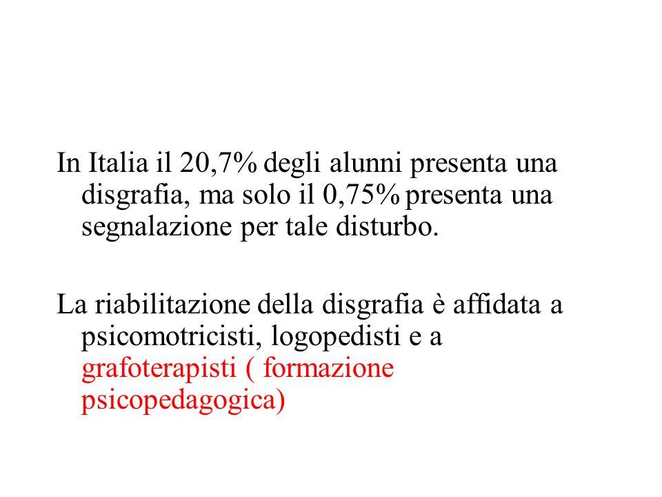 In Italia il 20,7% degli alunni presenta una disgrafia, ma solo il 0,75% presenta una segnalazione per tale disturbo. La riabilitazione della disgrafi