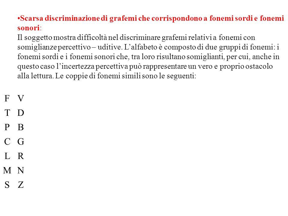 Scarsa discriminazione di grafemi che corrispondono a fonemi sordi e fonemi sonori: Il soggetto mostra difficoltà nel discriminare grafemi relativi a