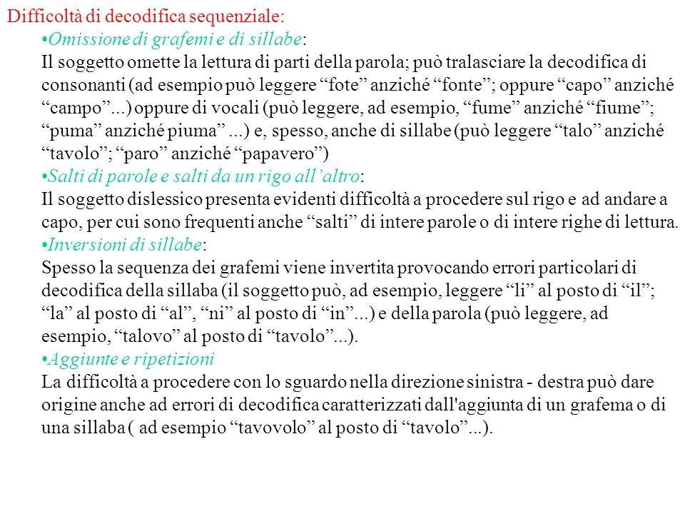 Difficoltà di decodifica sequenziale: Omissione di grafemi e di sillabe: Il soggetto omette la lettura di parti della parola; può tralasciare la decod