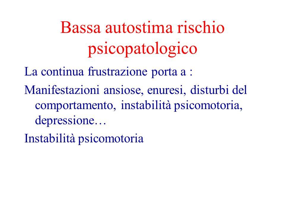 Bassa autostima rischio psicopatologico La continua frustrazione porta a : Manifestazioni ansiose, enuresi, disturbi del comportamento, instabilità ps