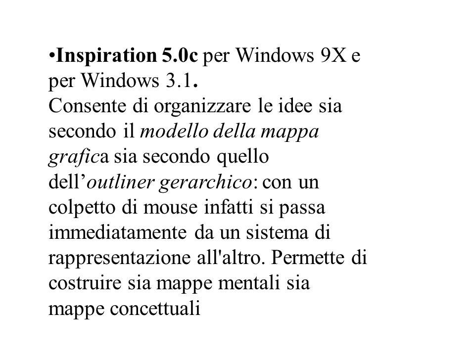Inspiration 5.0c per Windows 9X e per Windows 3.1. Consente di organizzare le idee sia secondo il modello della mappa grafica sia secondo quello dello