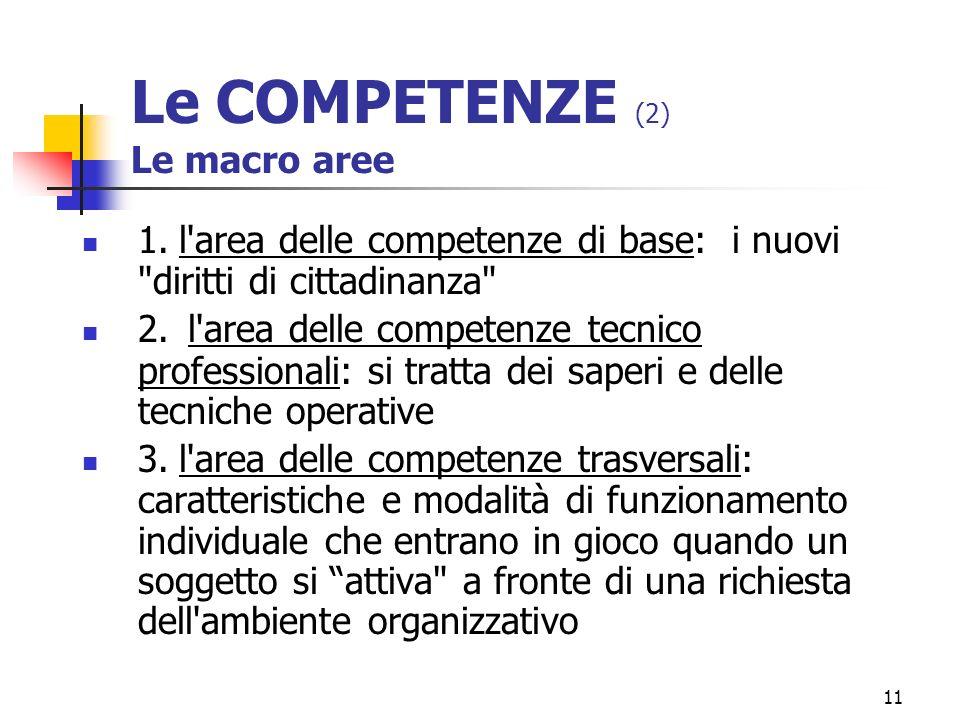 11 Le COMPETENZE (2) Le macro aree 1.