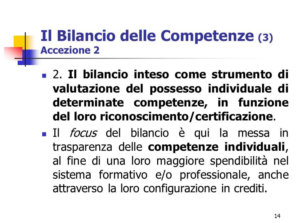 14 Il Bilancio delle Competenze (3) Accezione 2 2.