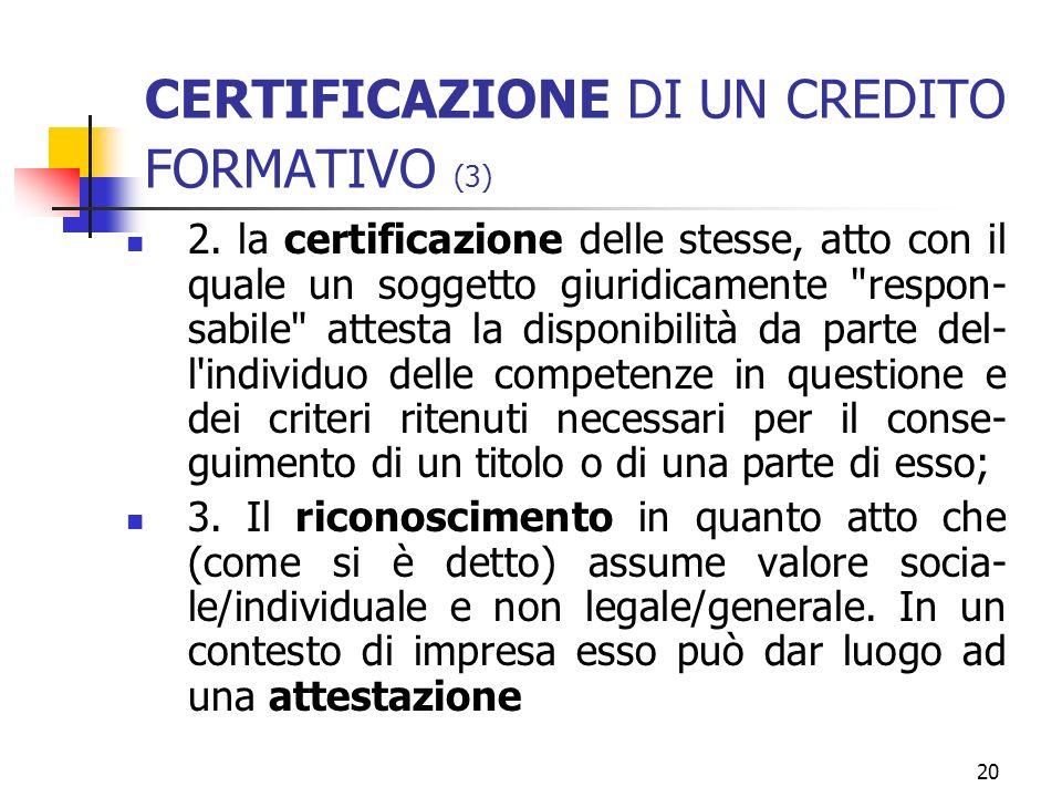 20 CERTIFICAZIONE DI UN CREDITO FORMATIVO (3) 2.