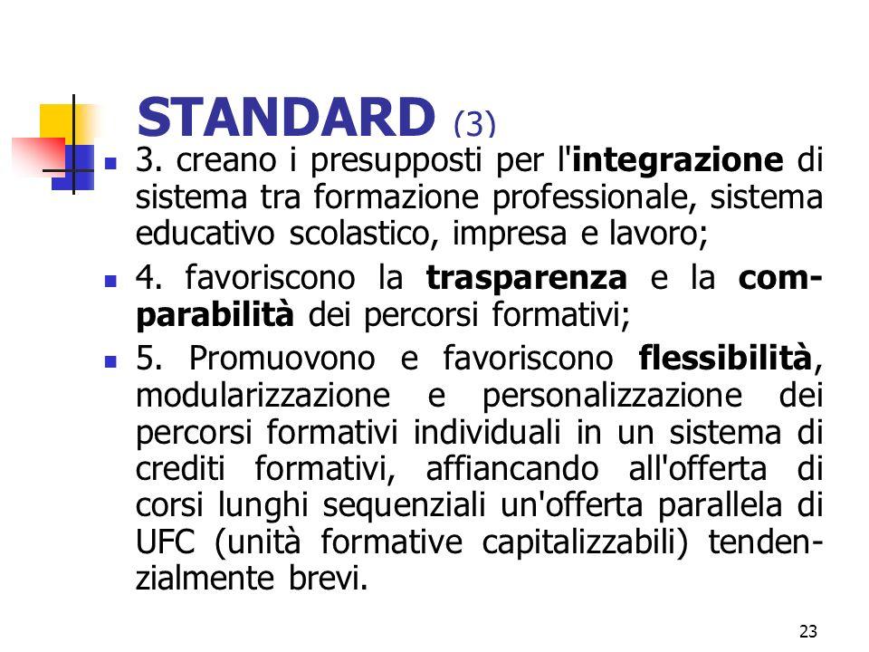 23 STANDARD (3) 3.
