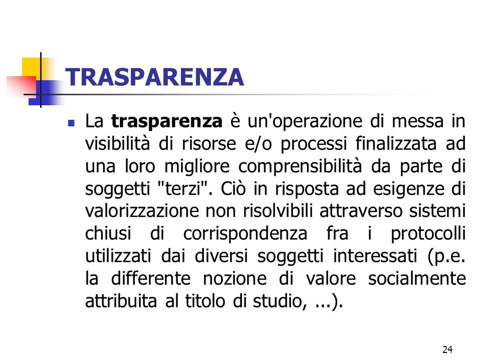 24 TRASPARENZA La trasparenza è un operazione di messa in visibilità di risorse e/o processi finalizzata ad una loro migliore comprensibilità da parte di soggetti terzi .